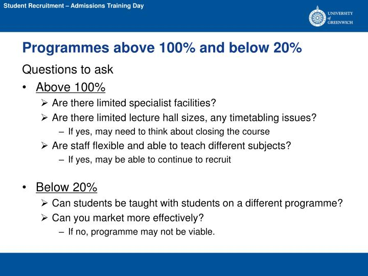 Student Recruitment – Admissions Training Day