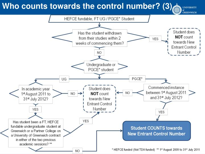 Who counts towards the control number? (3)