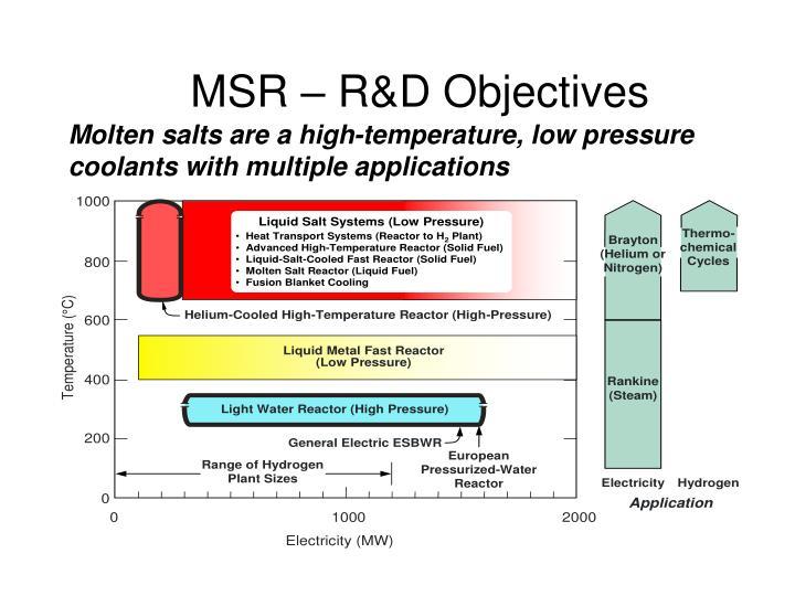 MSR – R&D Objectives