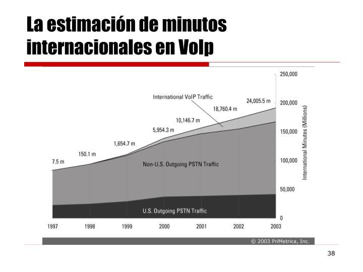 La estimación de minutos internacionales en VoIp