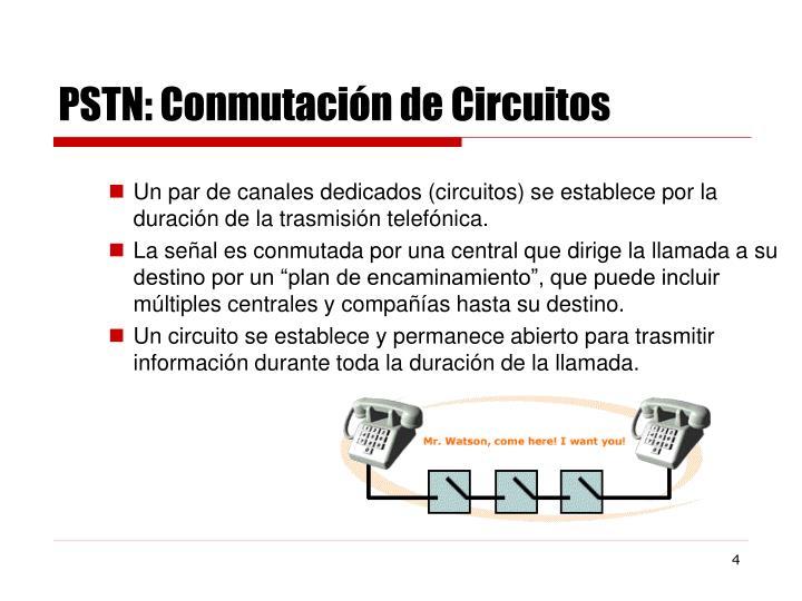 PSTN: Conmutación de