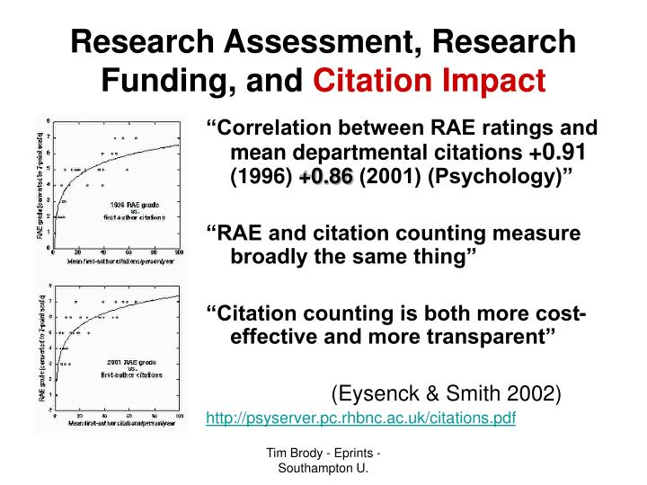 research assessment research funding and citation impact n.