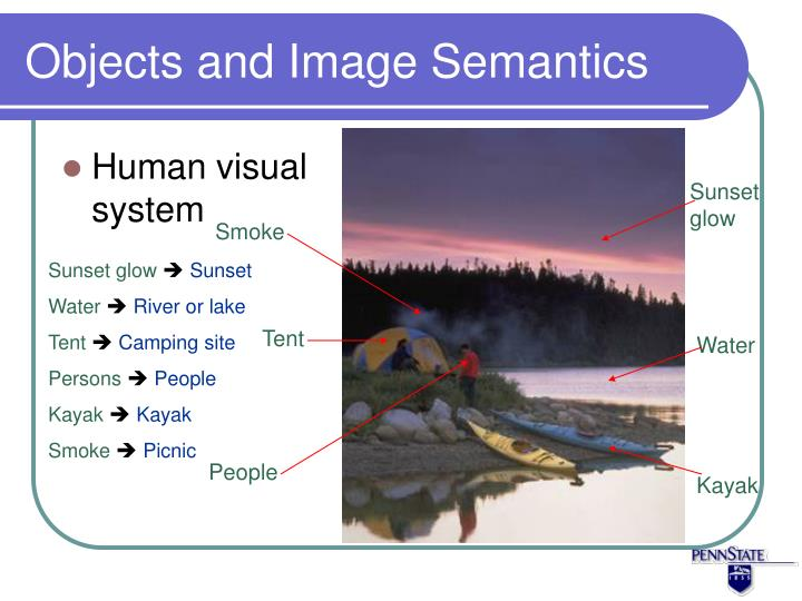 Objects and Image Semantics