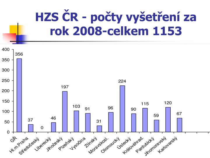 Hzs r po ty vy et en za rok 2008 celkem 1153