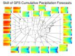 skill of gfs cumulative pecipitation forecasts