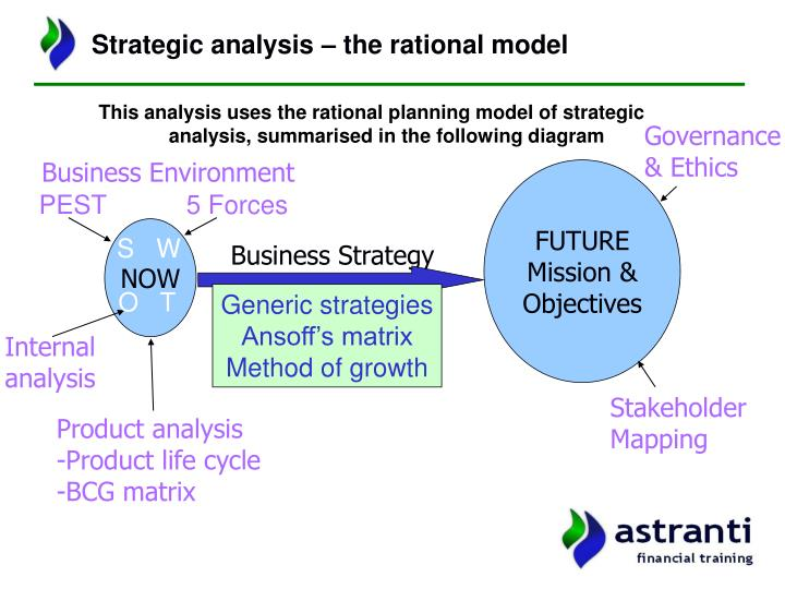 strategic analysis of tesco plc Tesco plc report contains the application of the major analytical strategic frameworks in business studies such as swot, pestel, porter's five forces, value chain analysis and mckinsey 7s model on tesco plc moreover, the report contains analyses of tesco's business strategy.