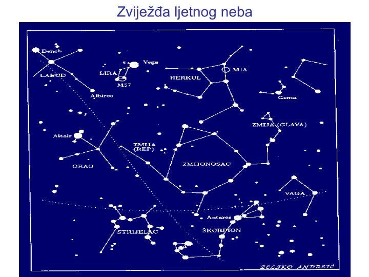 Zviježđa ljetnog neba