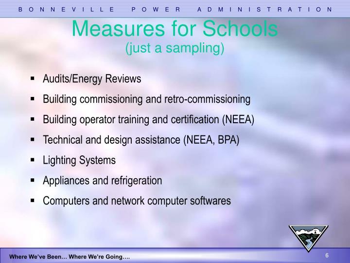 Measures for Schools