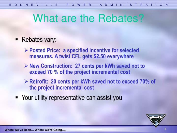 What are the Rebates?