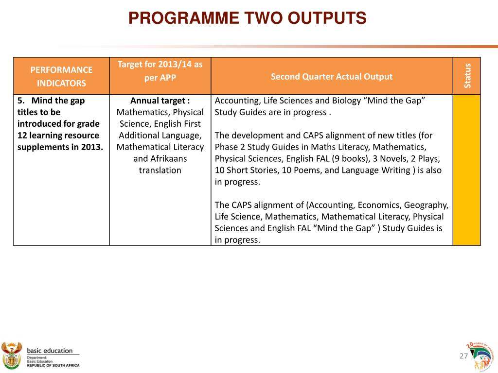 PPT - 18 FEBRUARY 2014 Parliament, Cape Town  PowerPoint
