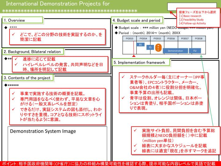 International Demonstration Projects for ********************************************