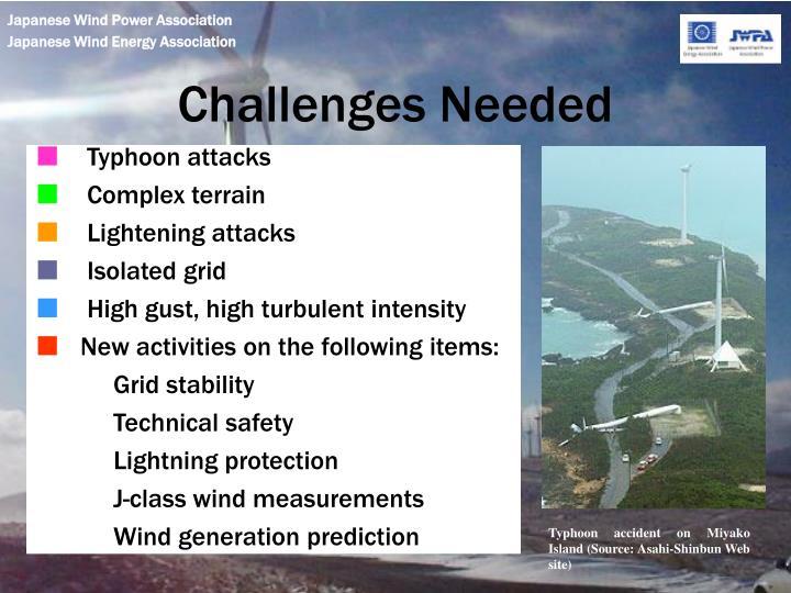Challenges Needed