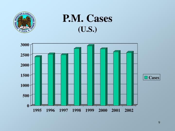 P.M. Cases
