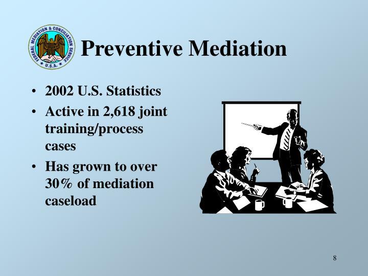 Preventive Mediation