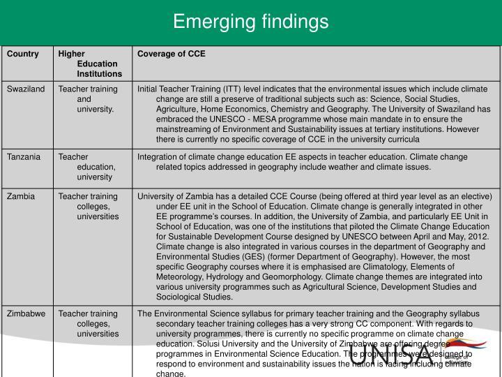 Emerging findings