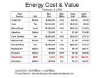 energy cost value february 4 2009
