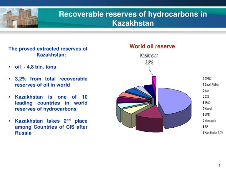 Recoverable reserves of hydrocarbons in Kazakhstan