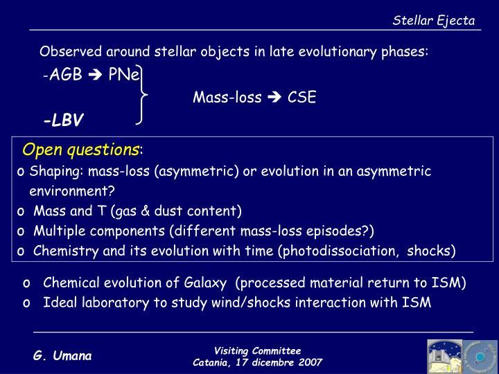 Stellar Ejecta