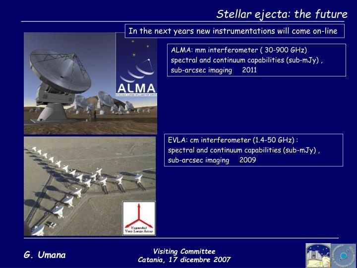 Stellar ejecta: the future