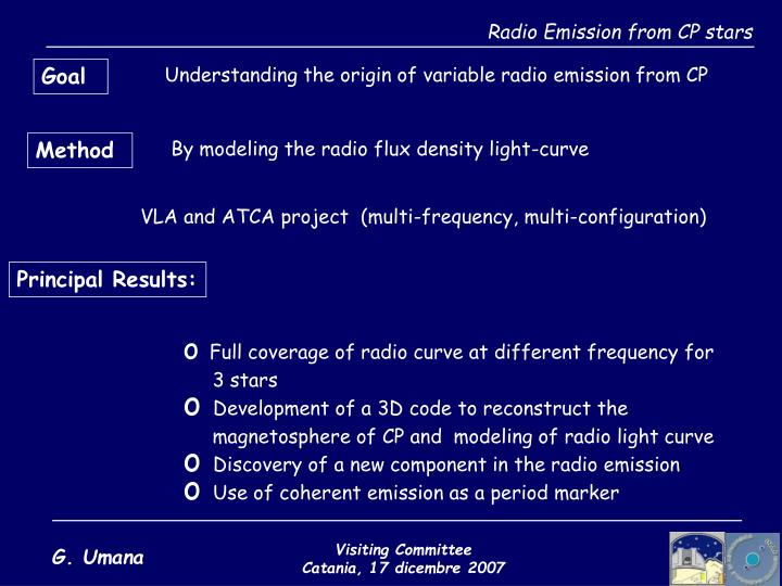 Radio Emission from CP stars