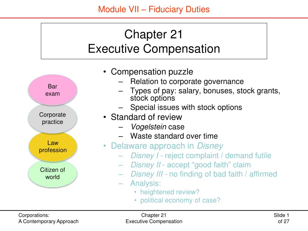 an ethical perspective on ceo compensation