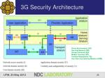 3g security architecture