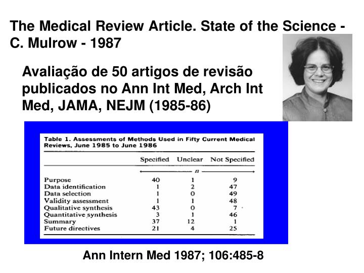 The Medical Review Article. State of the Science - C. Mulrow - 1987