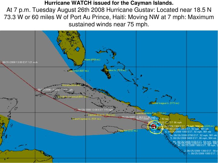 Hurricane WATCH issued for the Cayman Islands.