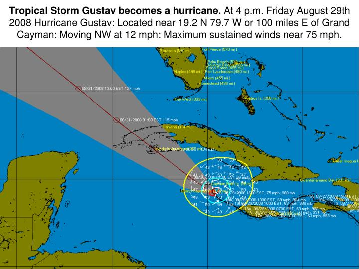 Tropical Storm Gustav becomes a hurricane.