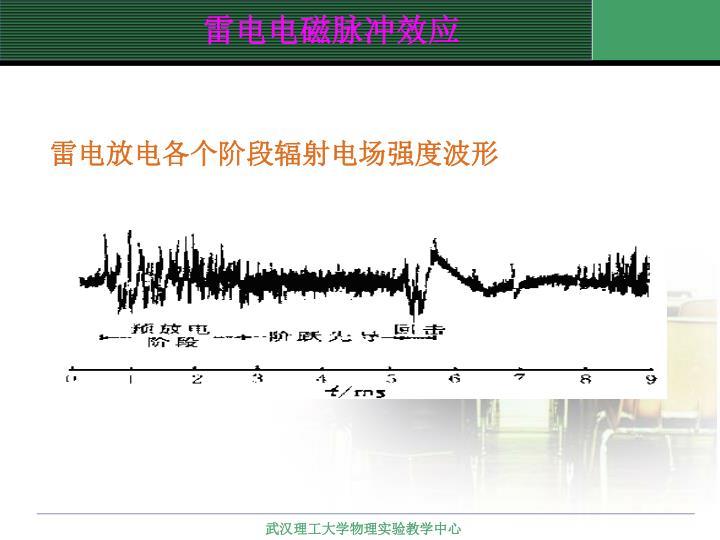 雷电电磁脉冲效应