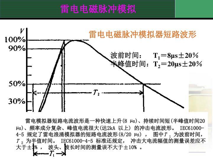 雷电电磁脉冲模拟