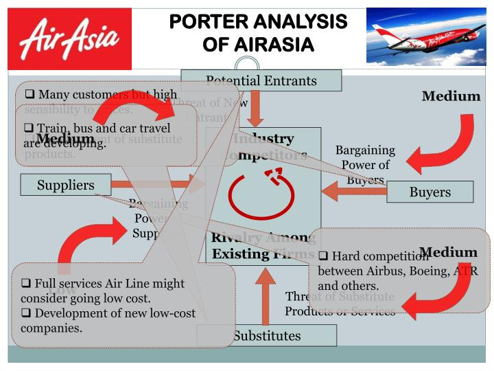an analysis of the issues of air asia The asia pacific is an important region in terms of commercial air travel the region has witnessed steady growth over the last couple of decades the strong economic growth has led to rapid increase in air.