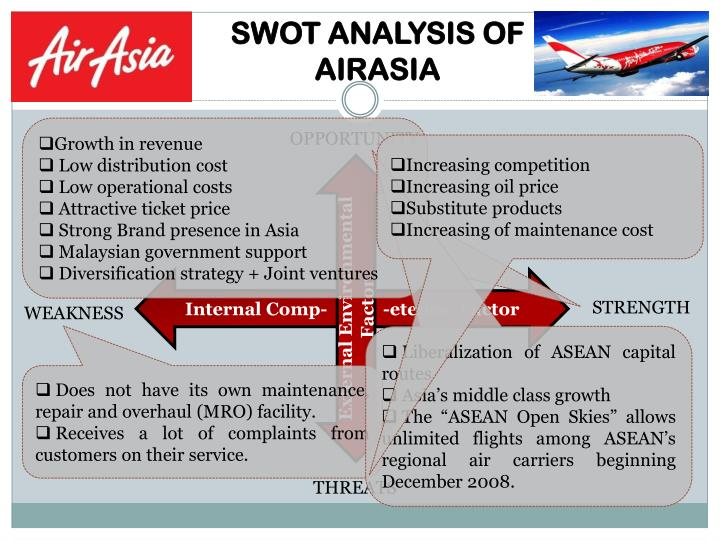 pest analysis of airasia Background on airasia airasia was set up by dato' tony fernandes in 2001 in december 2001, fernandes and his partners set up tune air sdn pest analysis the pest analysis refers to four main factors: political economical social technological the analysis will focus towards.