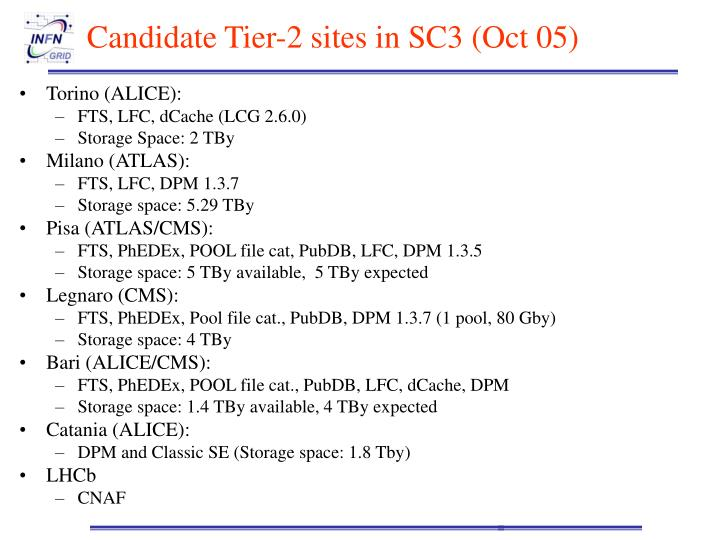 Candidate Tier-2 sites in SC3 (Oct 05)
