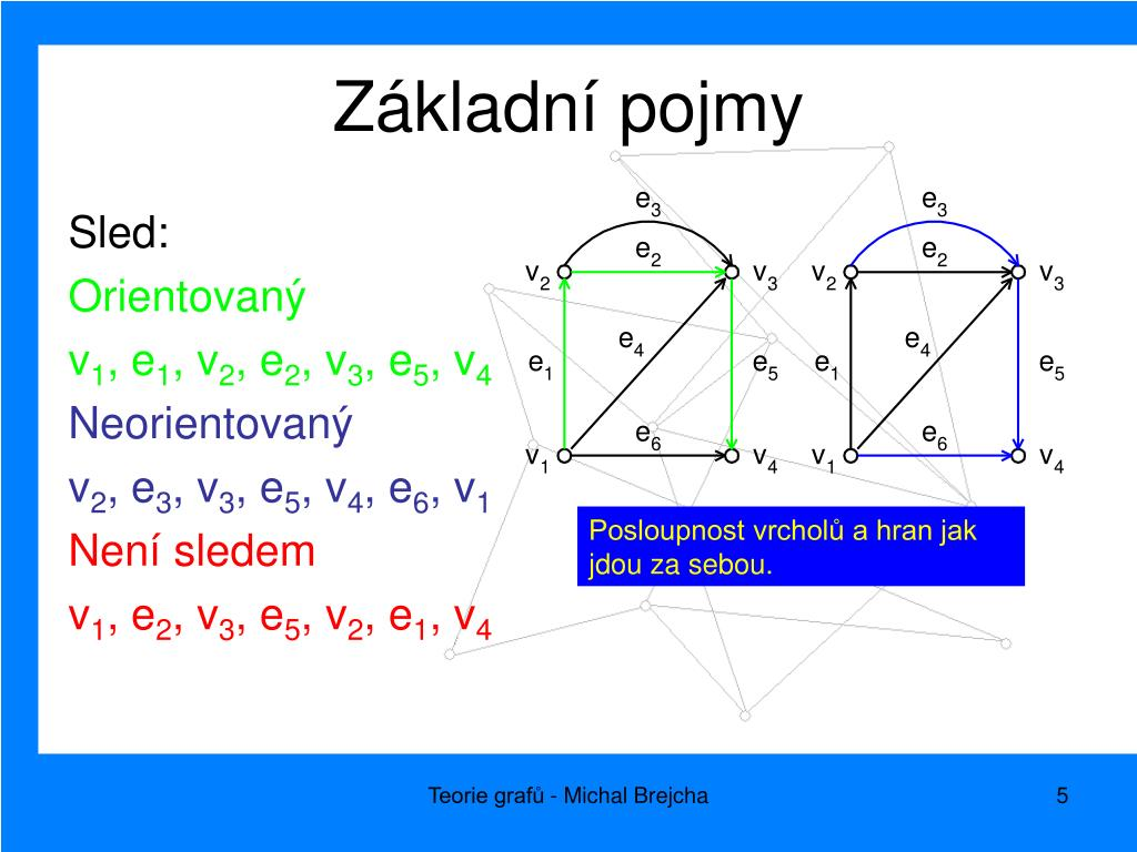 Vod do teorie graf - mendelu