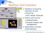 webflow grid interface