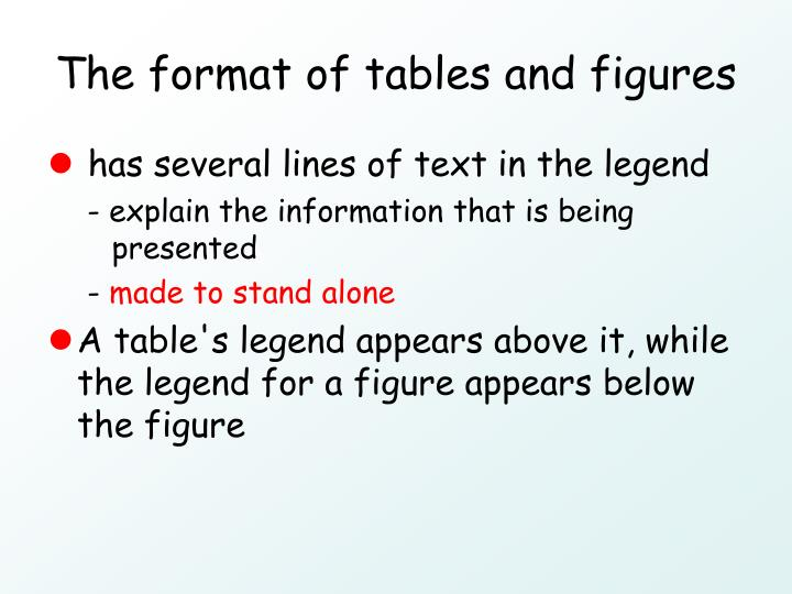 The format of tables and figures