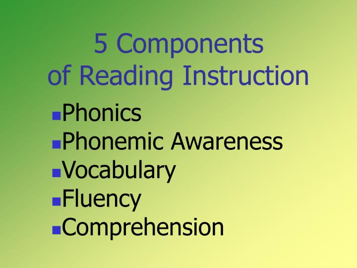 components of reading essay This site might help you re: what are the five components of an effective college essay introduction i&#39m having a little trouble on this, may someone please help me on this question.