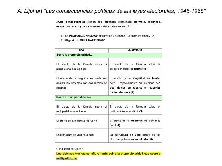 """A. Lijphart """"Las consecuencias políticas de las leyes electorales, 1945-1985"""""""