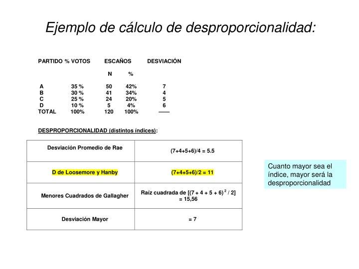 Ejemplo de cálculo de desproporcionalidad: