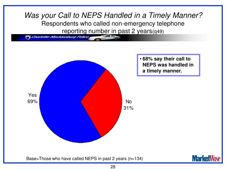 Was your Call to NEPS Handled in a Timely Manner?