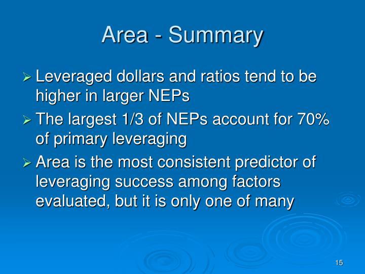 Area - Summary