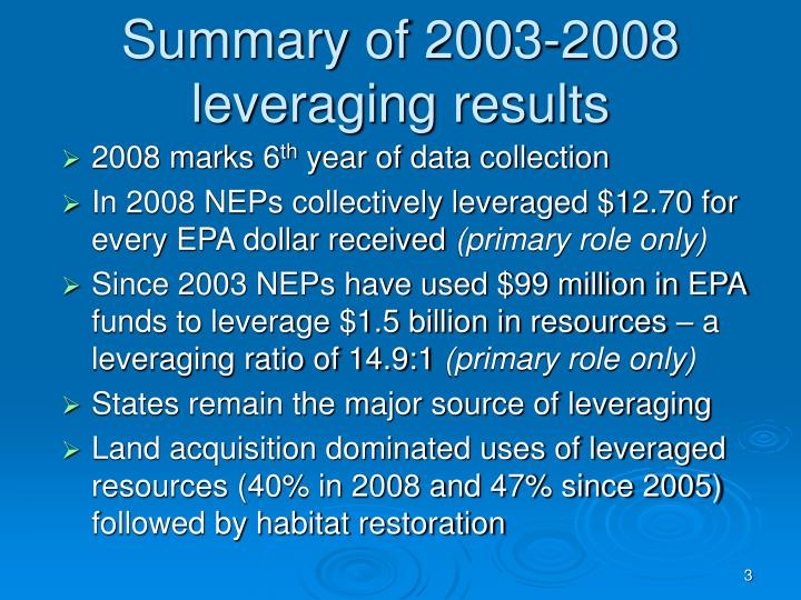Summary of 2003 2008 leveraging results