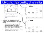 sub daily high quality time series
