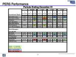 pers performance2
