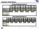 teachers total return