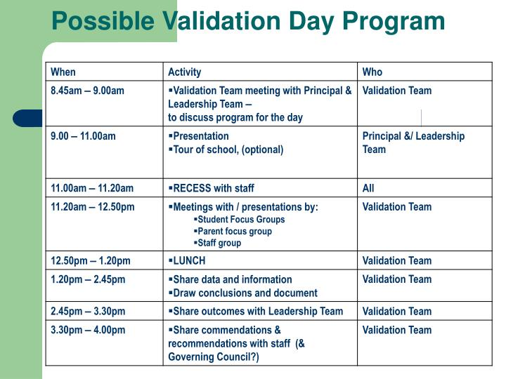 Possible Validation Day Program