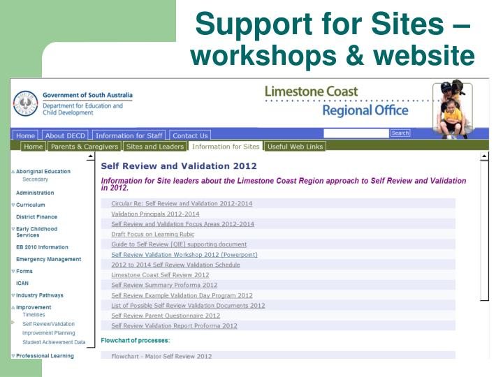 Support for Sites –