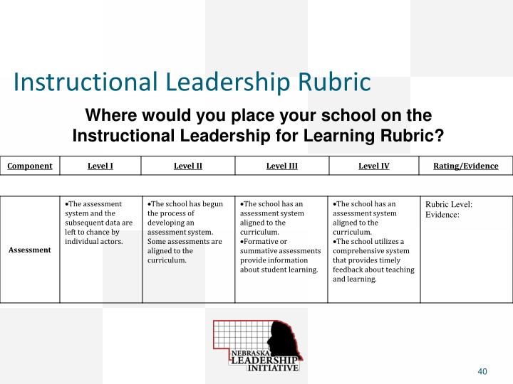 Instructional Leadership Rubric
