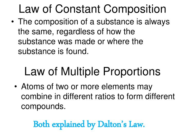 Law of Constant Composition